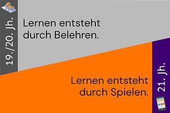 """Reframing-Karte: """"Lernen entsteht durch Belehren"""" vs. """"Lernen entsteht durch Spielen"""""""