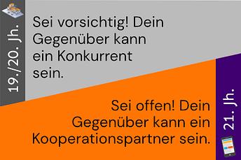 """Reframing-Karte: """"Sei vorsichtig! Dein Gegenüber kann ein Konkurrent sein"""" vs. """"Sei offen! Dein Gegenüber kann ein Kooperationspartner sein"""""""